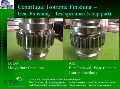CBF - Gear before and after