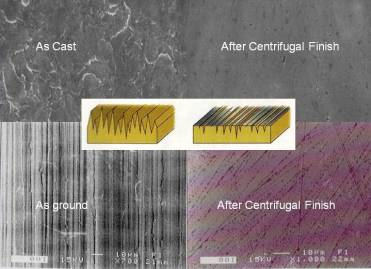 """LEFT: These photographs were taken with an electron microscope at 500x magnification. It shows the surface of a raw unfinished """"as cast"""" turbine blade. The rough initial surface finish as measured by profilometer was in the 75 – 90 Ra (μin) range. As is typical of most cast, ground, turned, milled, EDM and forged surfaces this surface shows a positive Rsk [Rsk – skewness – the measure of surface symmetry about the mean line of a profilometer graph. Unfinished parts usually display a heavy concentration of surface peaks above this mean line, generally considered to be an undesirable surface finish characteristic from a functional viewpoint.]  RIGHT  (After) This SEM photomicrograph (500X magnification) was taken after processing the same turbine blade in a multi-step procedure utilizing orbital pressure methods with both grinding and polishing free abrasive materials in sequence. The surface profile has been reduced from the original 75 – 90 Ra (μin.) to a 5-9 Ra (μin.) range. Additionally, there has been a plateauing of the surface and the resultant smoother surface manifests a negative skew (Rsk) instead of a positive skew. This type of surface is considered to be very """"functional"""" in both the fluid and aerodynamic sense. The smooth, less turbulent flow created by this type of surface is preferred in many aerodynamic applications. Another important consideration the photomicrographs indicate is that surface and subsurface fractures seem to have been removed. Observations with backscatter emission with a scanning electron microscope (SEM) gave no indication of residual fractures.  PHOTOS courtesy Jack Clark, Surface Analytics"""